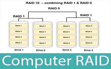 Computer Raid