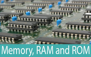 Image result for memory computer
