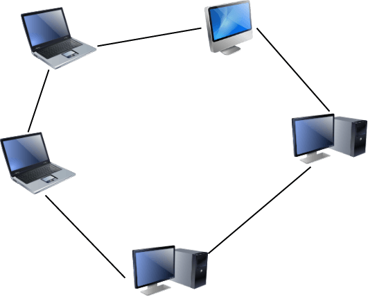 computer Network topology, RING Topology