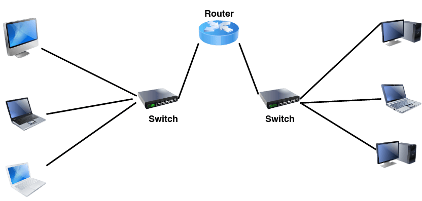 Computer network devices Router