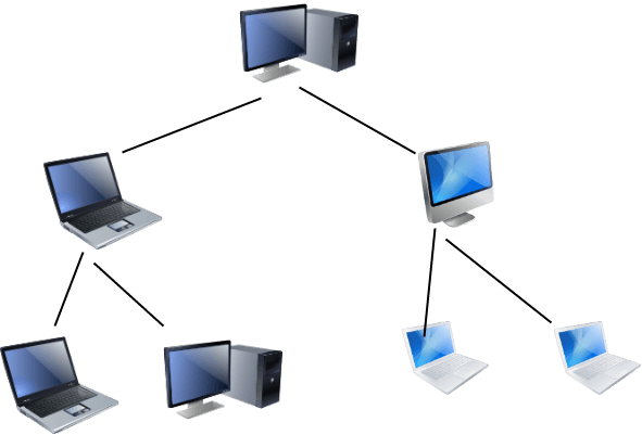 computer Network topology, TREE Topology