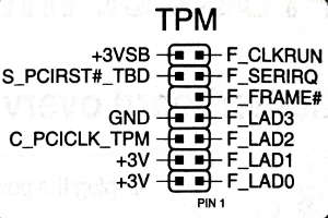 components of motherboard TPM