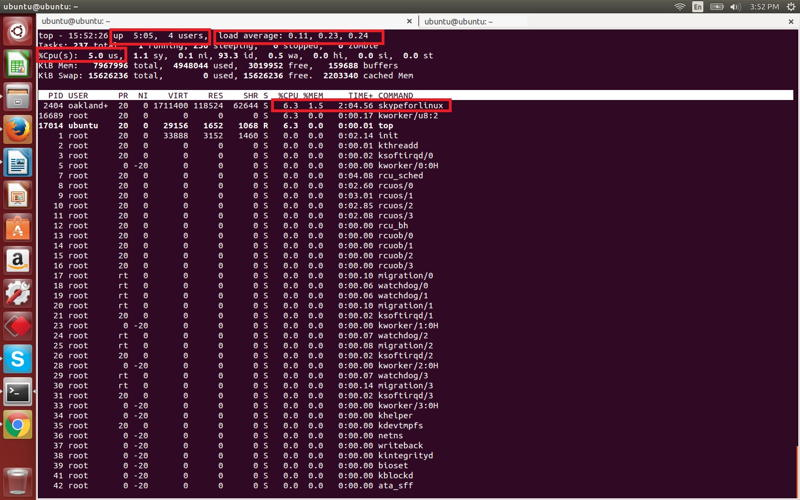 Monitoring Tools In Linux / Ubuntu | Top command linux