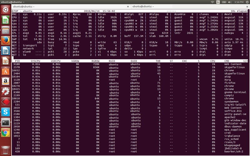 Monitoring Tools In Linux / Ubuntu | atop command linux