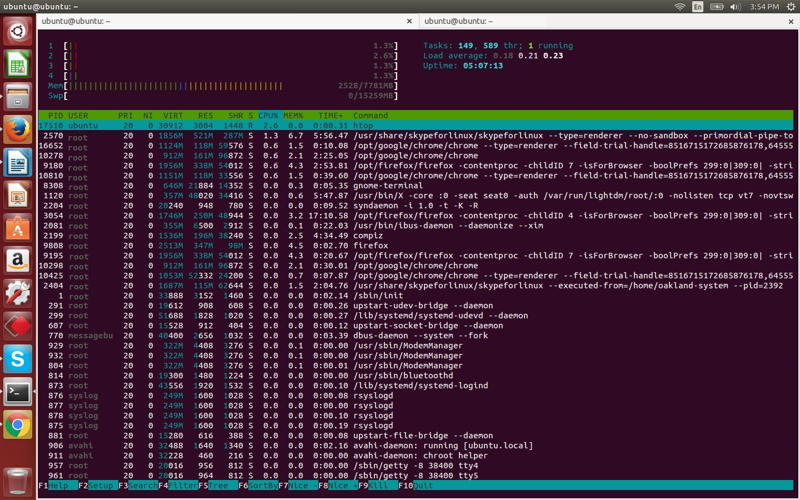 Monitoring Tools In Linux / Ubuntu | htop command linux