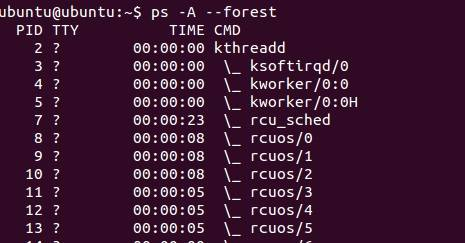 ps command in linux / ubuntu | ps -A --forest