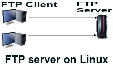 FTP server on ubuntu 14.04